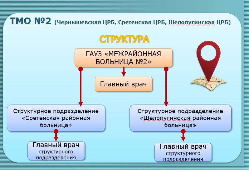 Телефон детской поликлиники города черемхово